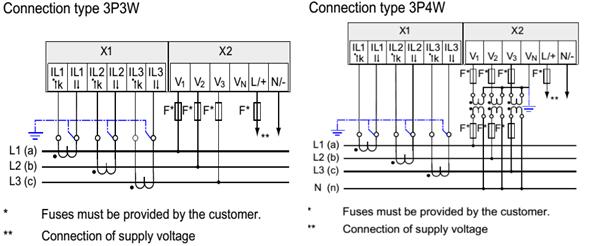 Description: C:UsersAdministratorDesktopNội dung Web Tân NamThiết bị Thủy ĐiệnĐồng hồ đa năngPAC3100Thông số kỹ thuậtPAC connect.png